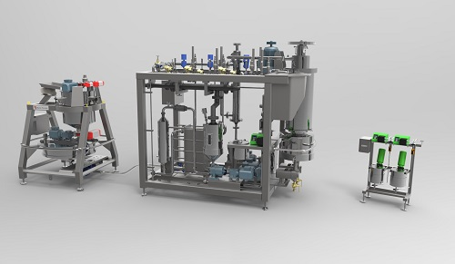 Integrated & automated confectionery production at Interpack 2014